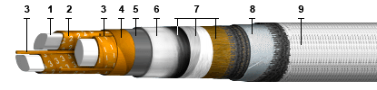 Кабель ААБ2Л-10