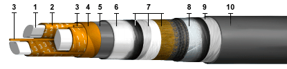 Кабель ААБ2ЛШВ-1