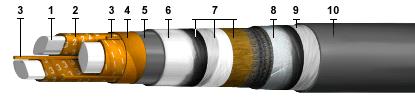 Кабель ААБ2ЛШВ-6