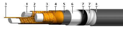 Кабель ЦААШВ-10
