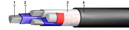 АВВГНГ-LS-1