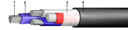 АВВГНГ-LS-0,66