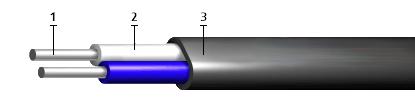 АВВГНГ-П-0,66