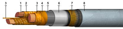 Кабель СБГ-10