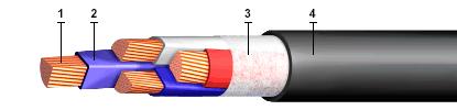 Кабель ВВГНГ-0,66